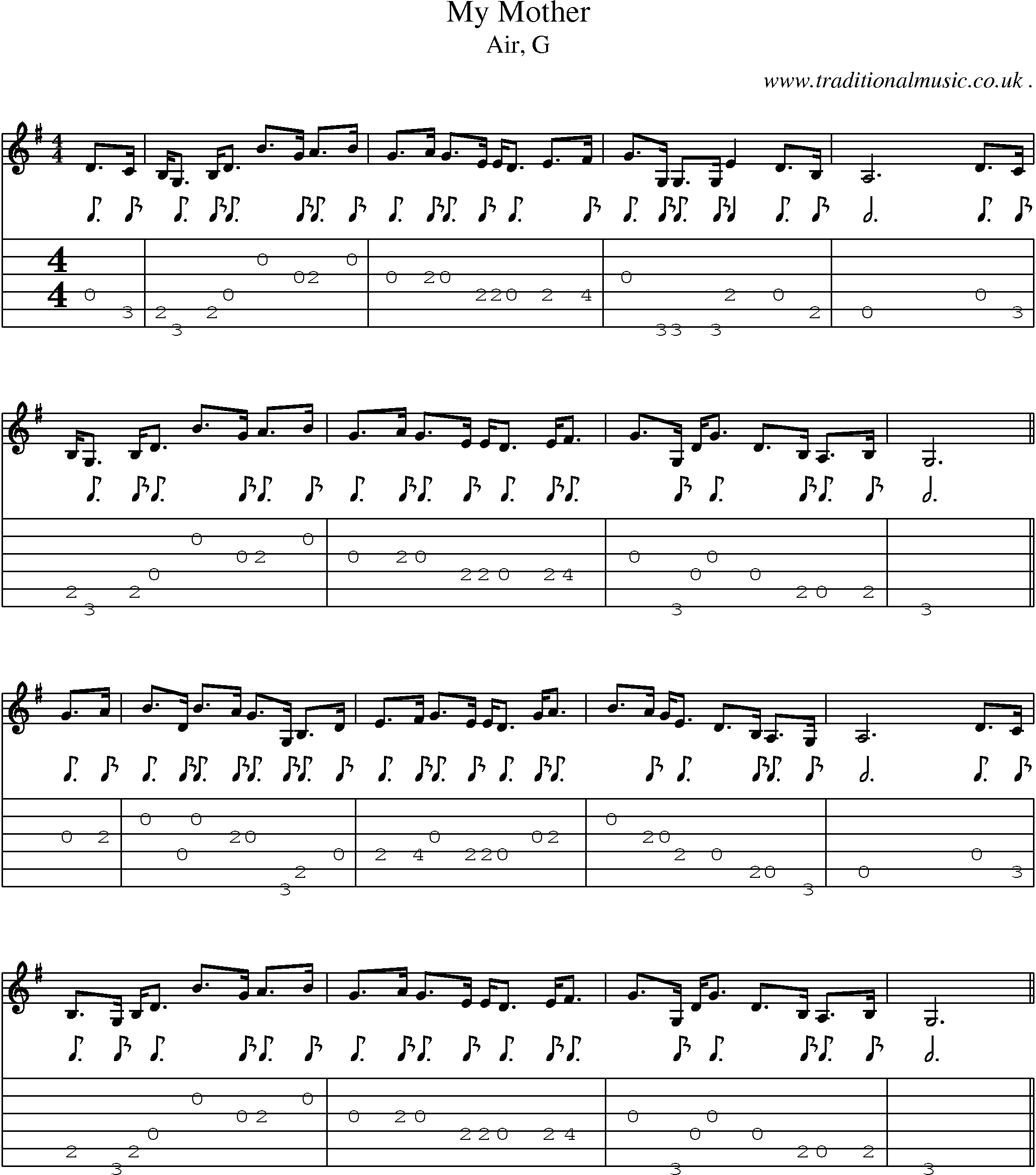 Scottish Tune Sheetmusic Midi Mp3 Guitar Chords Tabs My Mother