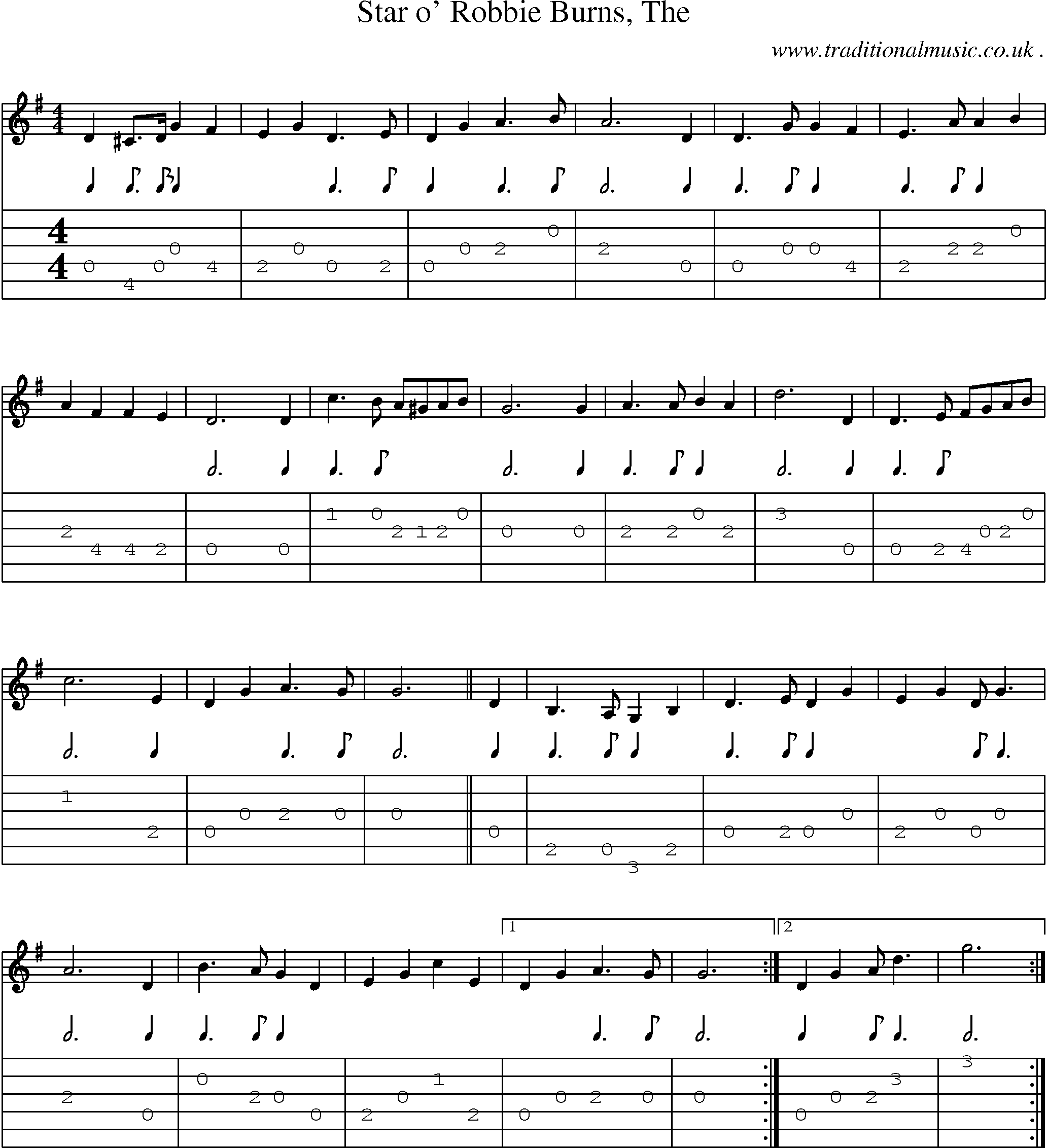 city of stars guitar tab pdf