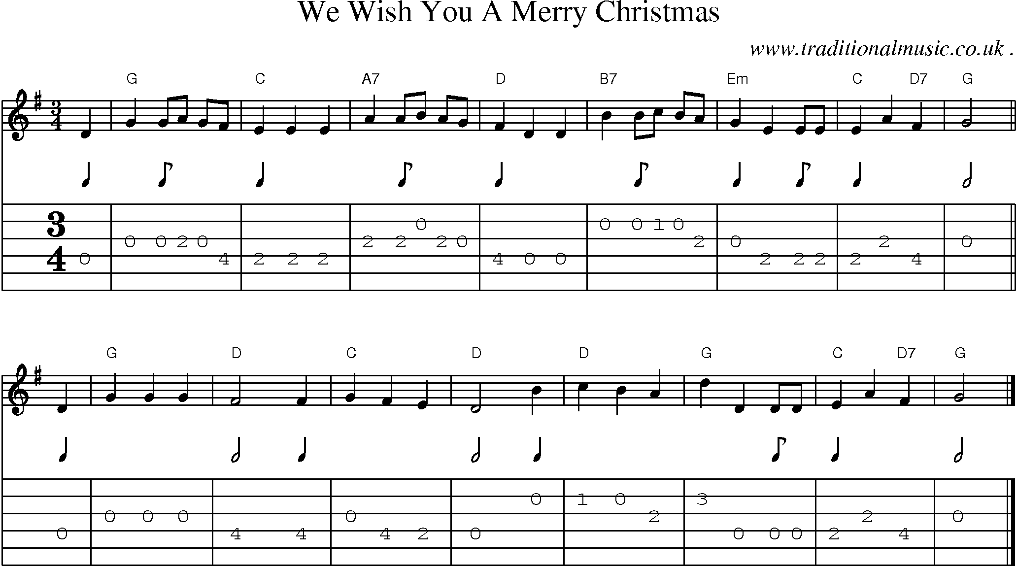 Scottish Tune, Sheetmusic, Midi, Mp3, Guitar chords u0026 tabs: We Wish You A Merry Christmas