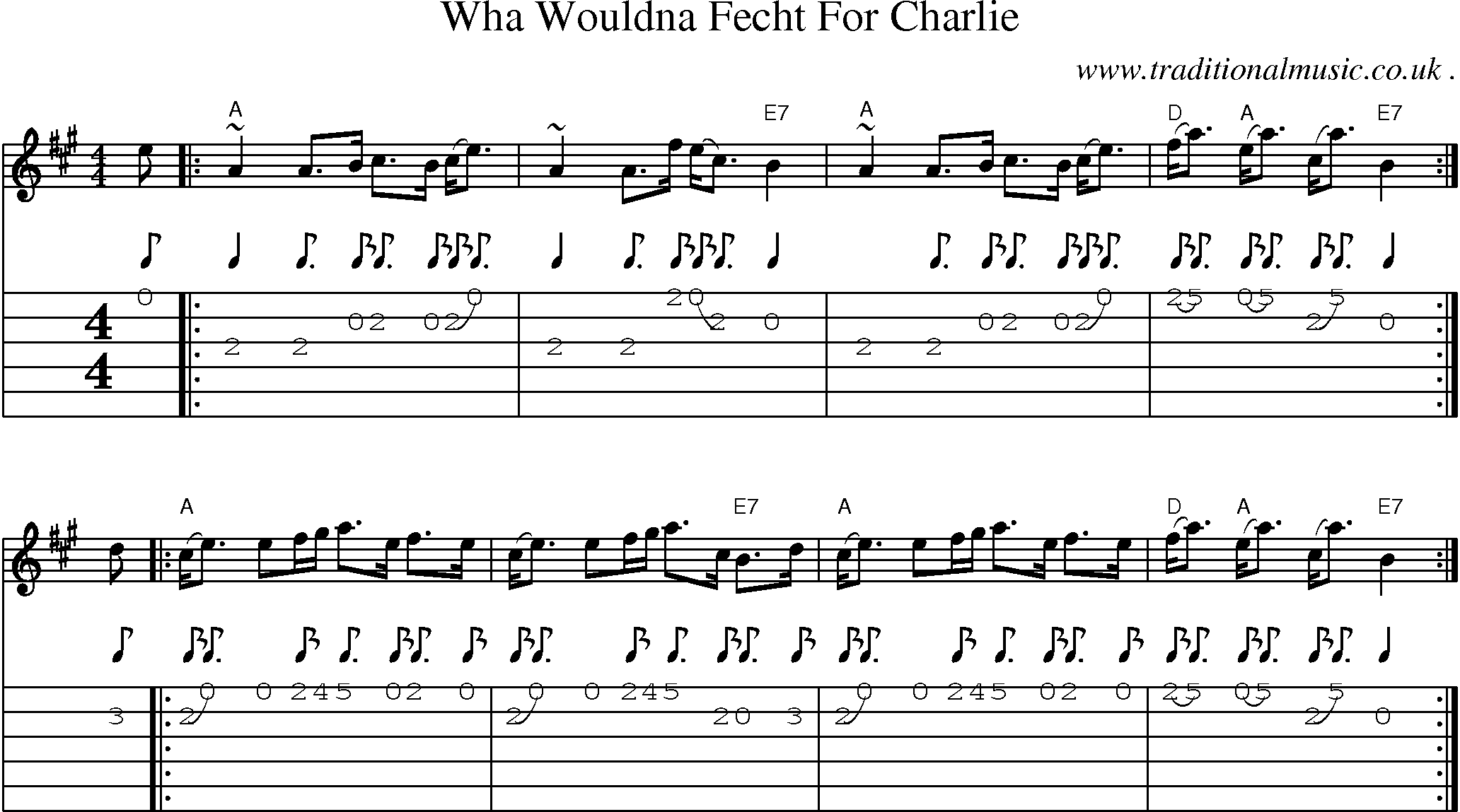blues for charly sheet music pdf