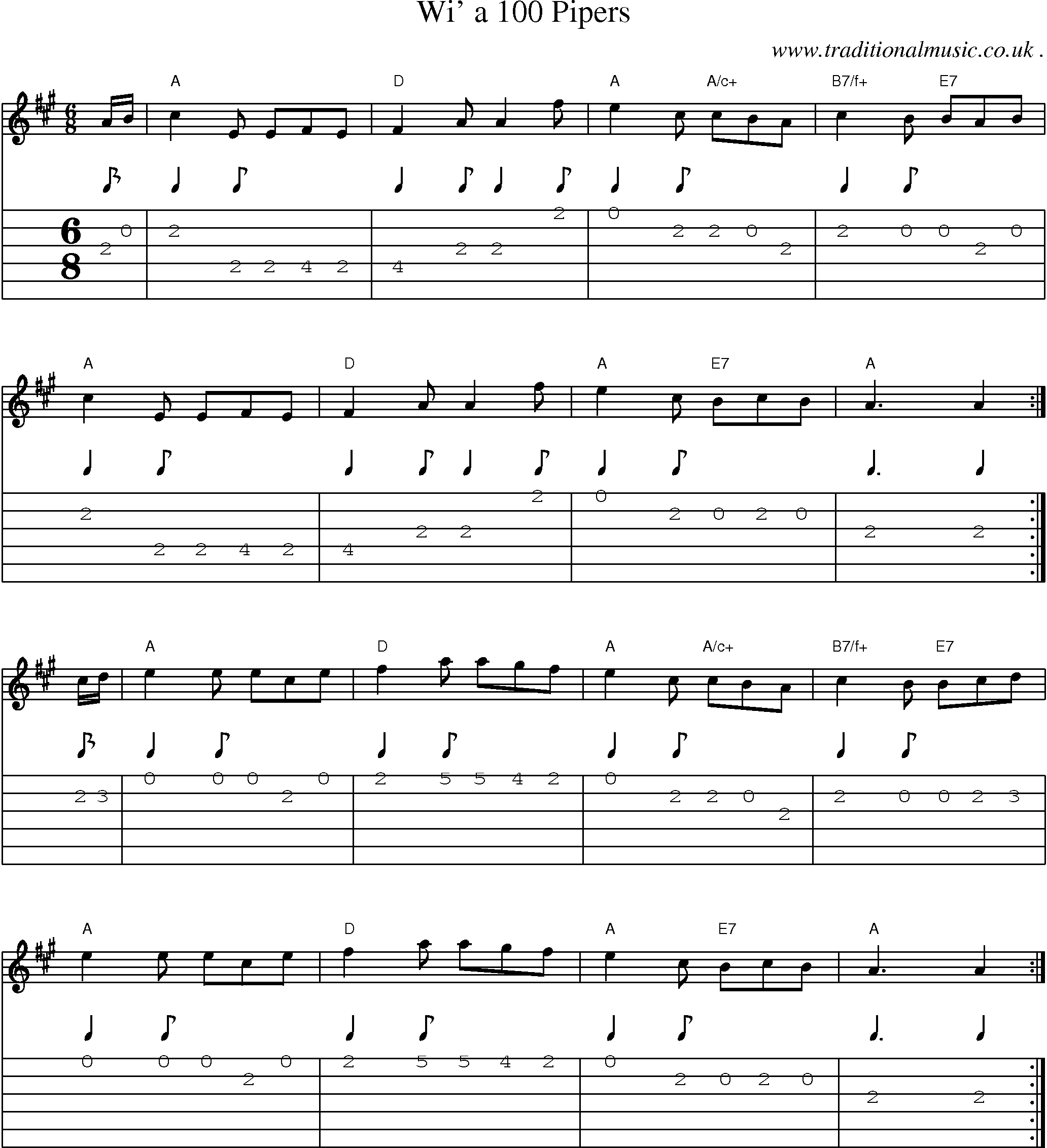 Scottish Tune, Sheetmusic, Midi, Mp3, Guitar chords u0026 tabs: Wi A 100 Pipers