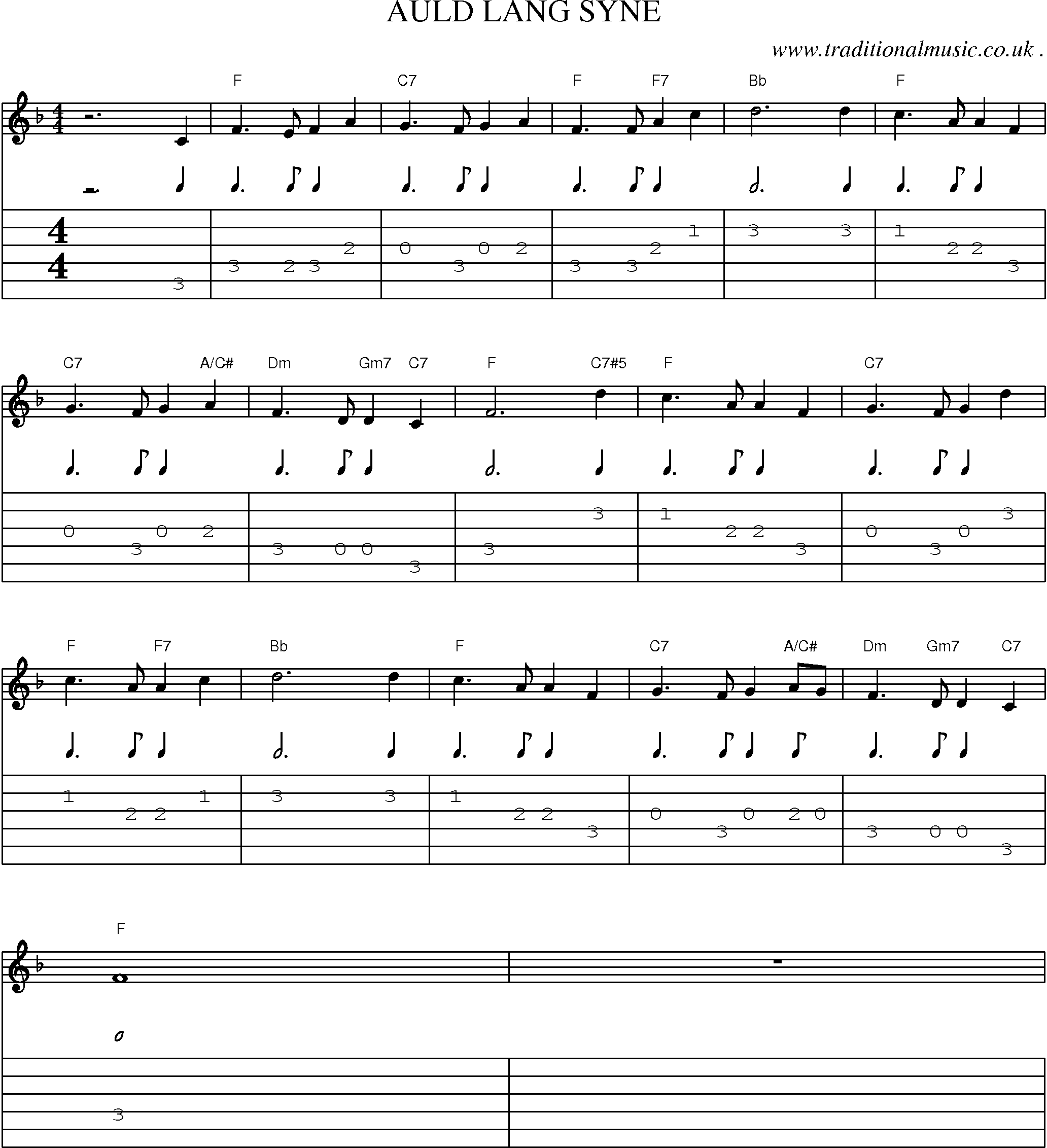 Common session tunes, Scores and Tabs for Guitar - Auld Lang Syne