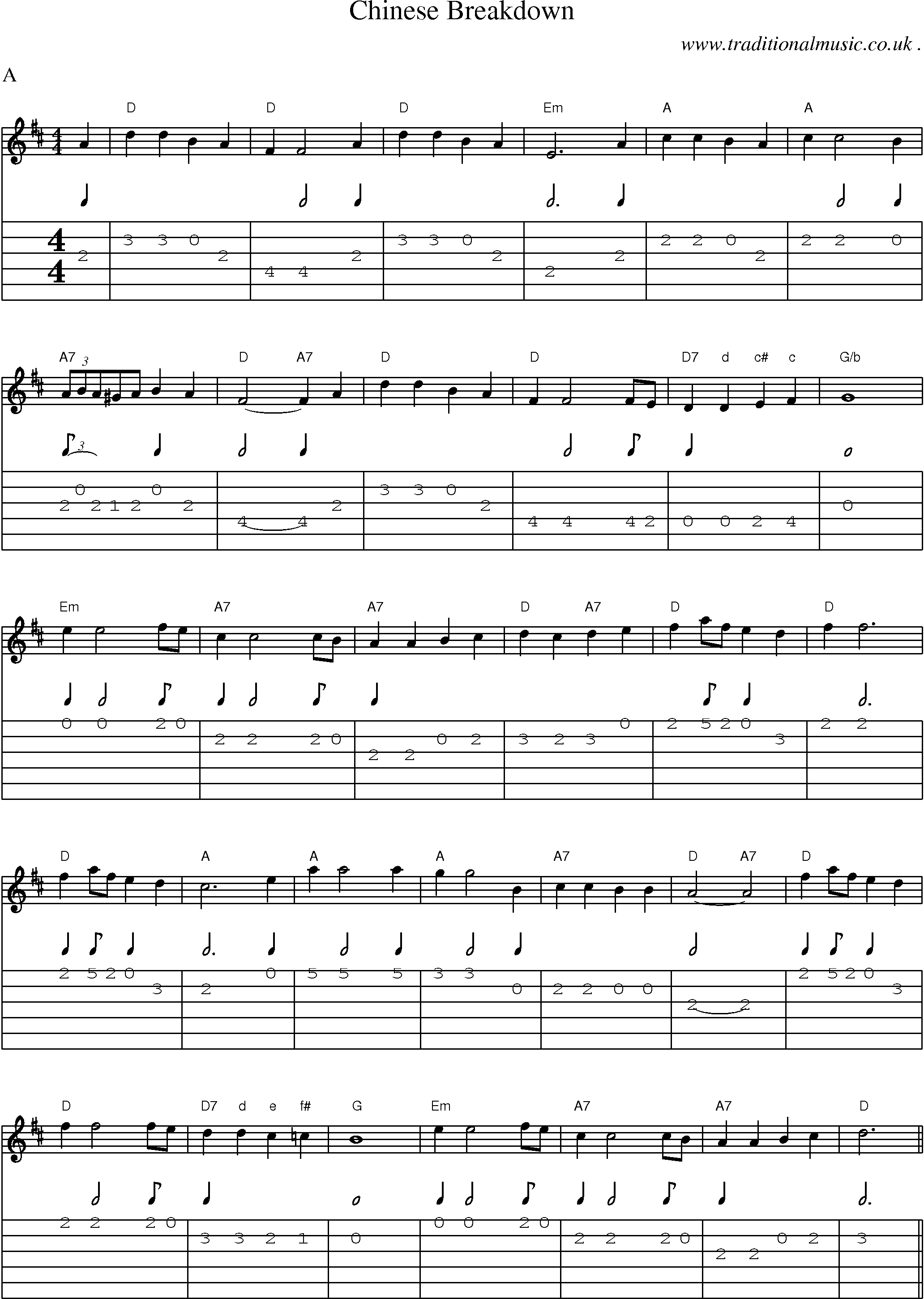 Common Session Tunes Scores And Tabs For Guitar Chinese Breakdown