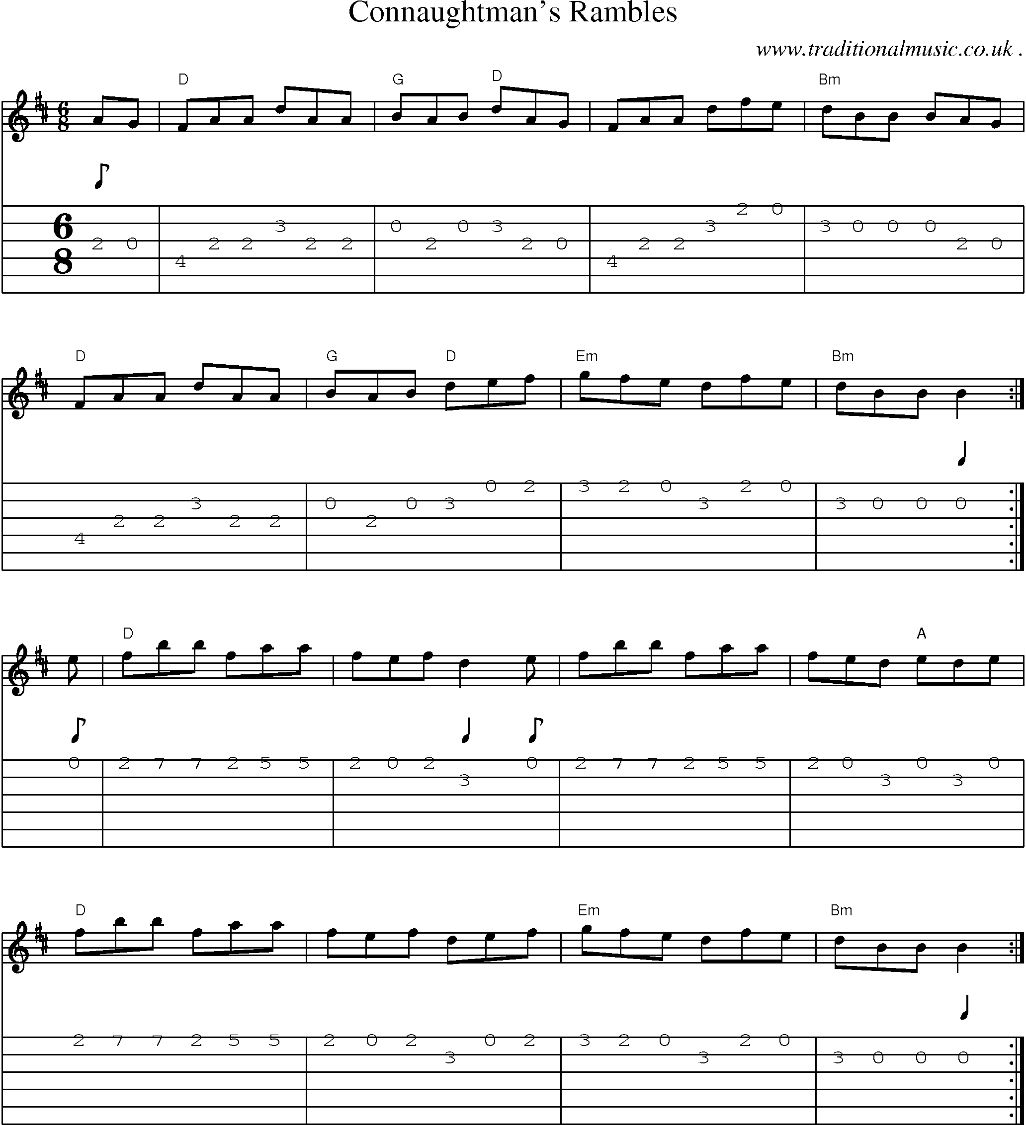 image relating to Printable Guitar Tab identified as Well known consultation music, Ratings and Tabs for Guitar