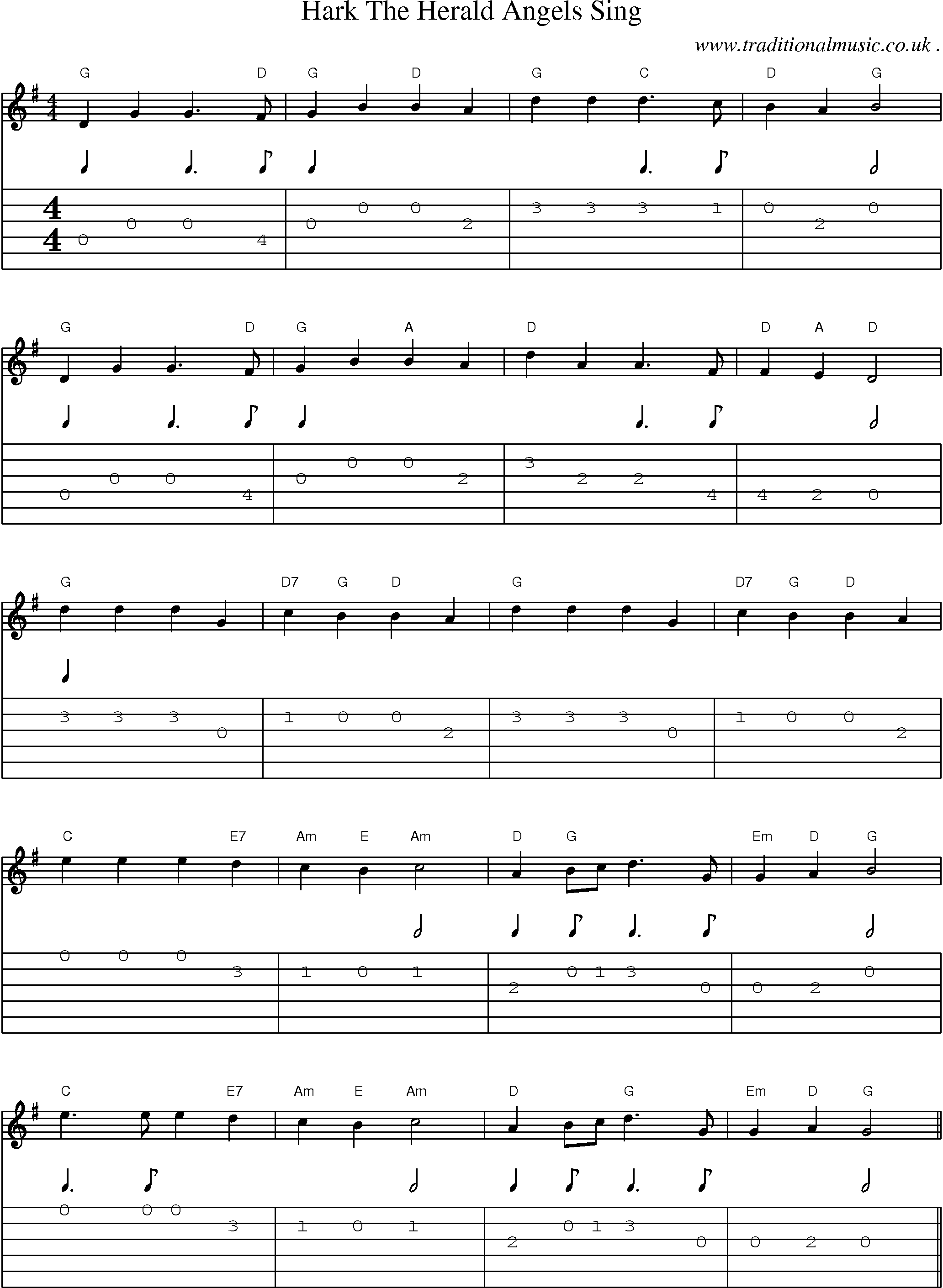 Easy christmas guitar chords
