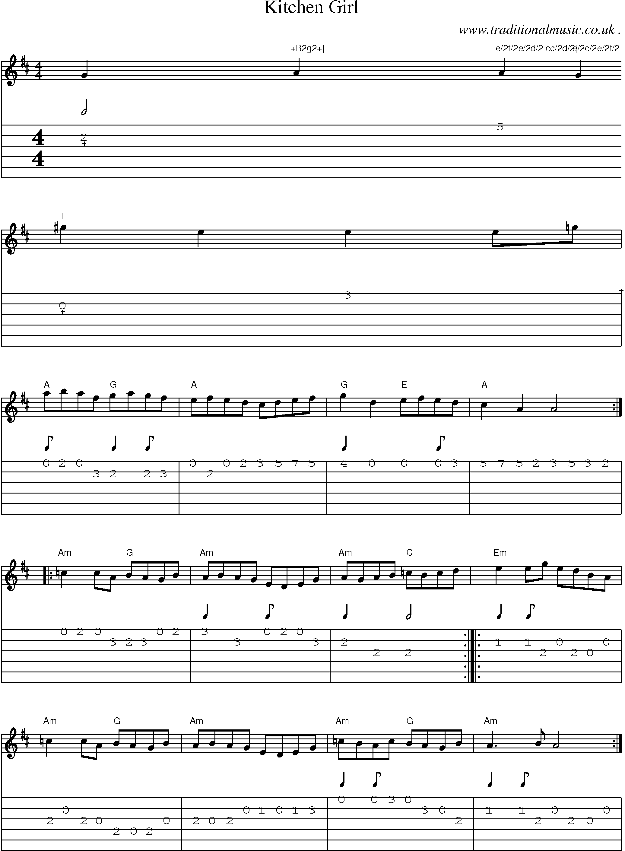 Music Score And Guitar Tabs For Kitchen Girl