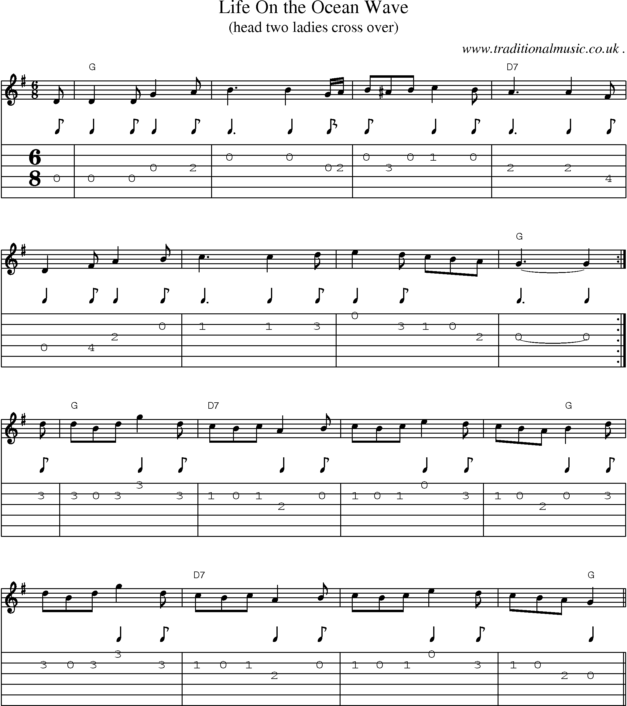 Common session tunes, Scores and Tabs for Guitar - Life On