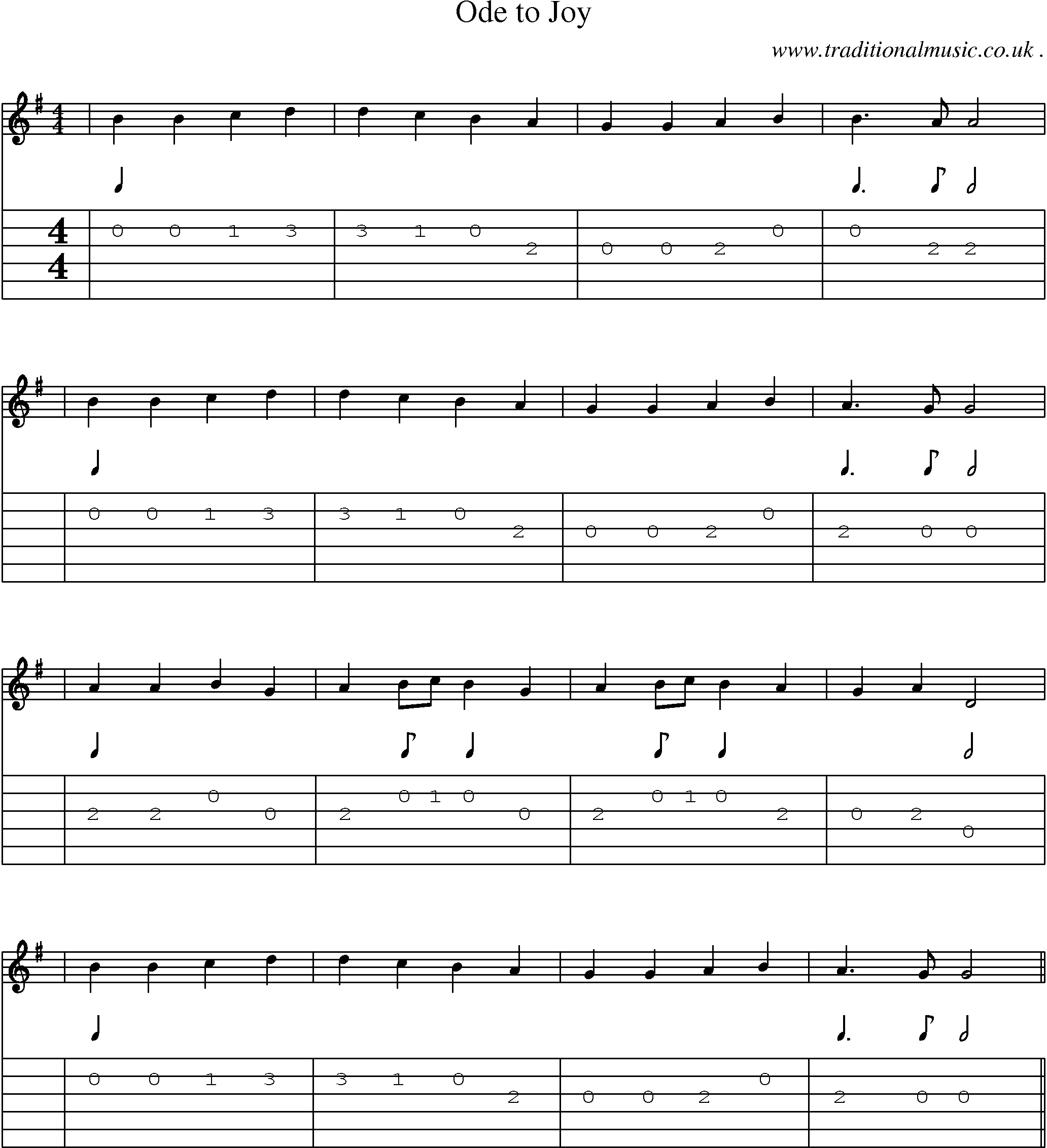 Common session tunes, Scores and Tabs for Guitar - Ode To Joy