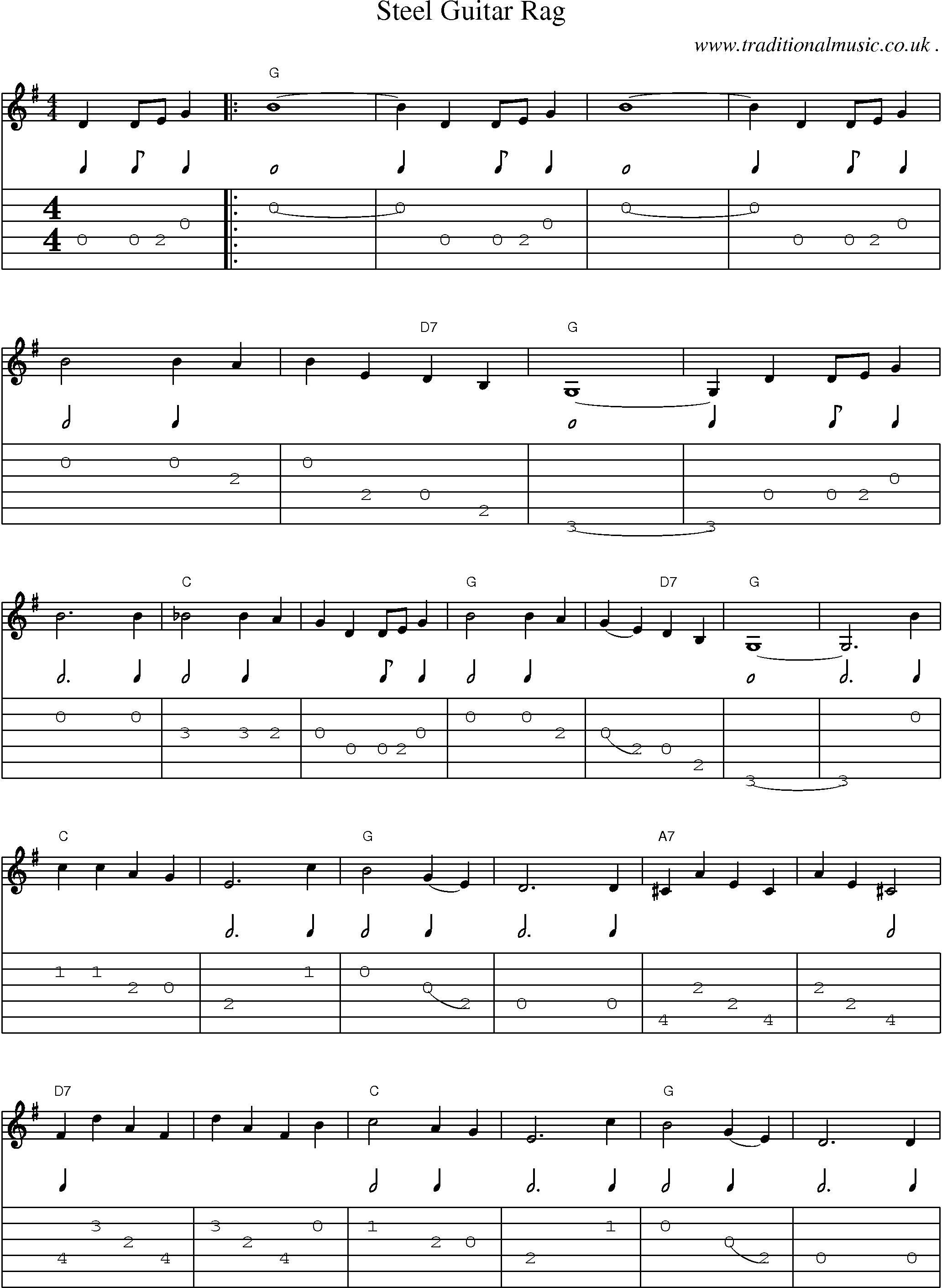 Common session tunes, Scores and Tabs for Guitar - Steel Guitar Rag