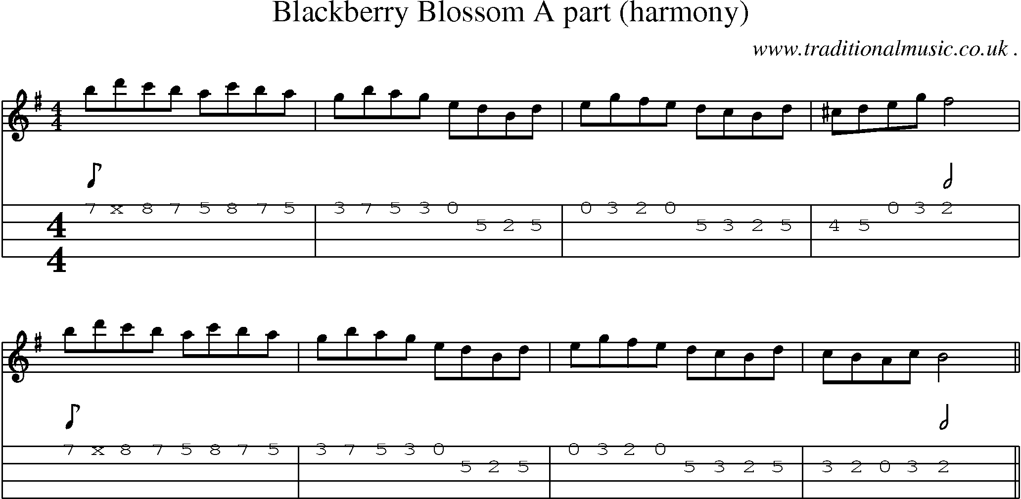 Common session tunes, Sheetmusic, Tabs for Mandolin, midi and mp3 for Blackberry Blossom A Part ...
