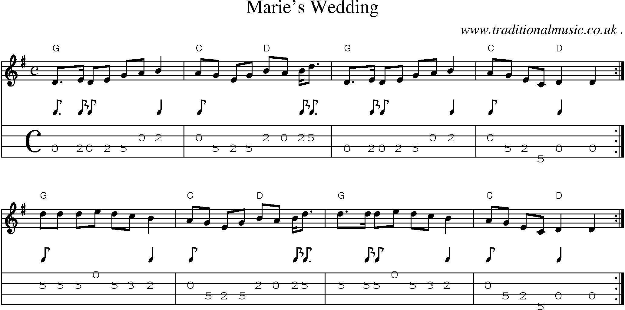 Music Score And Guitar Tabs For Maries Wedding