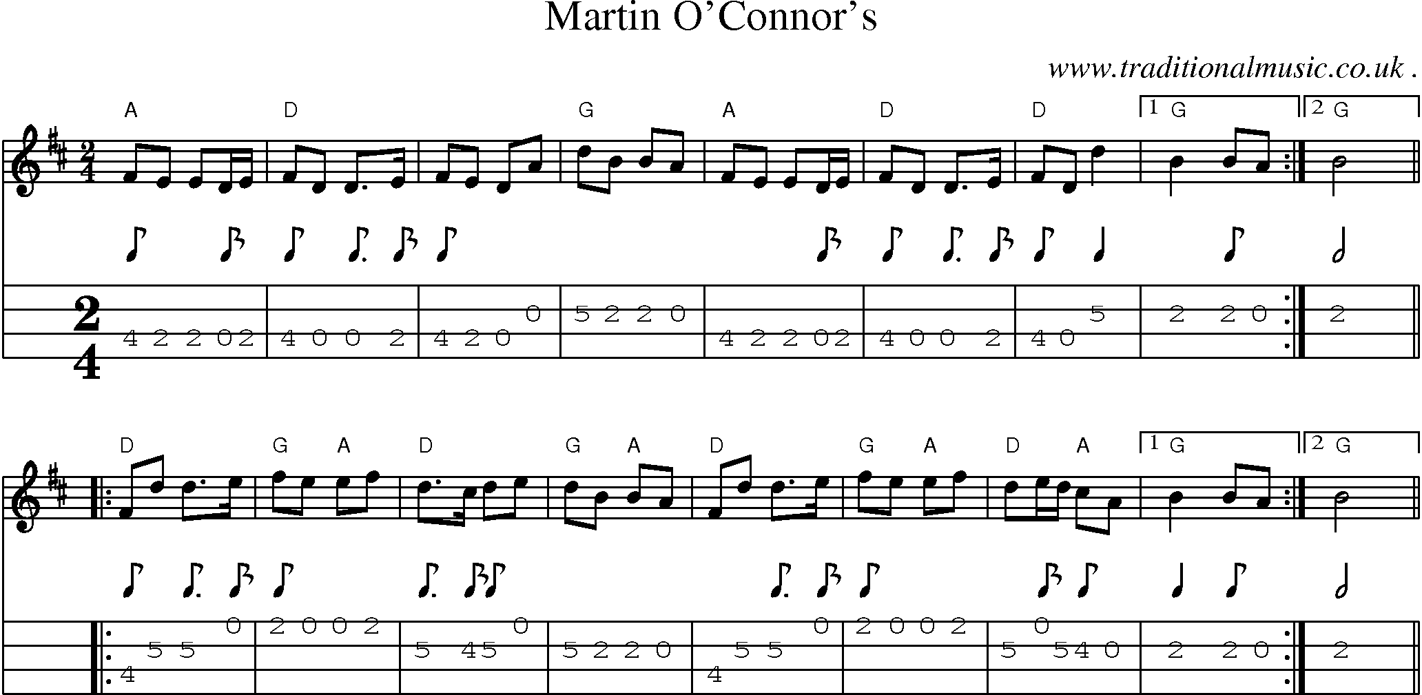 Common session tunes, Sheetmusic, Tabs for Mandolin, midi and mp3 for Martin Oconnors
