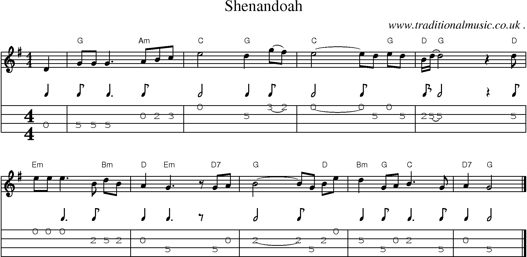 Common session tunes, Sheetmusic, Tabs for Mandolin, midi and mp3 for Shenandoah