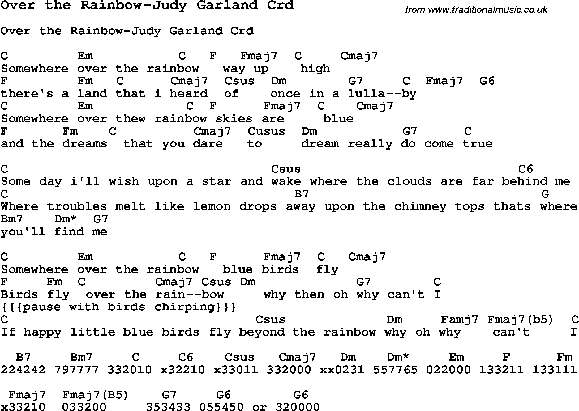 Skiffle Lyrics for: Over The Rainbow-Judy Garland with chords for Mandolin, Ukulele, Guitar ...