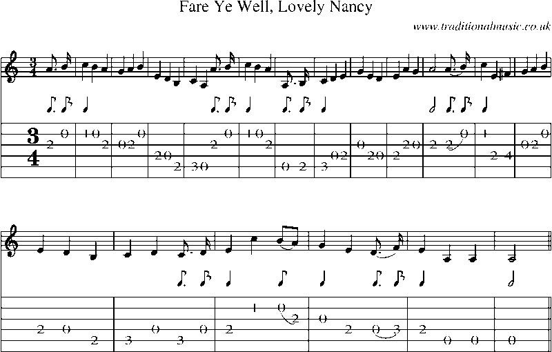 how to play fare thee well on guitar