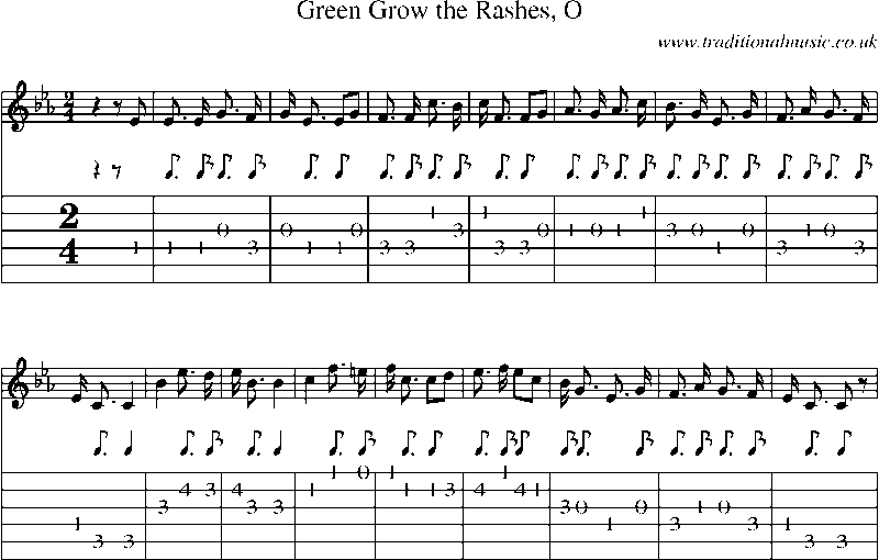 Guitar guitar chords grow old with you : Guitar : guitar chords grow old with you Guitar Chords or Guitar ...