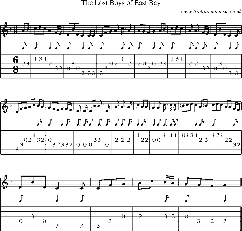 lost boy piano sheet music pdf free