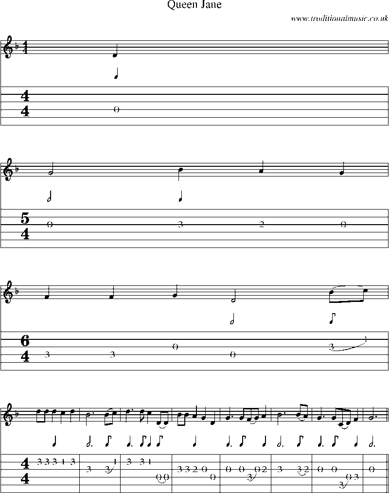 Guitar Tab and sheet music for Queen Jane