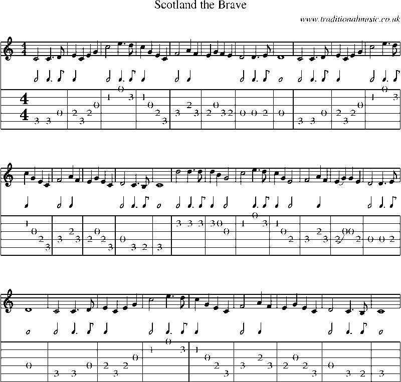 Guitar Tab and sheet music for Scotland The Brave