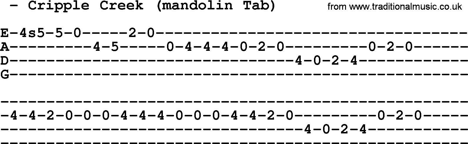 Cripple Creek(Mandolin Tab) - Bluegrass lyrics with chords