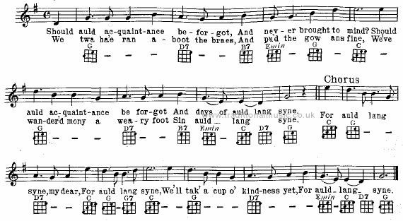 Two Hundred Songs For Ukulele Page194