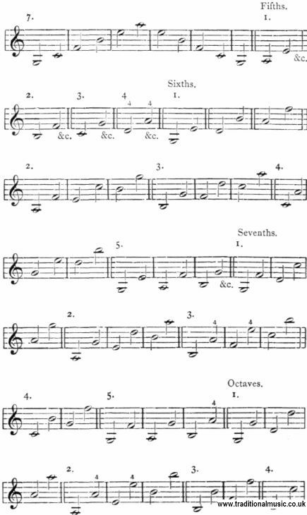 Violin : easy violin chords Easy Violin along with Easy Violin ...