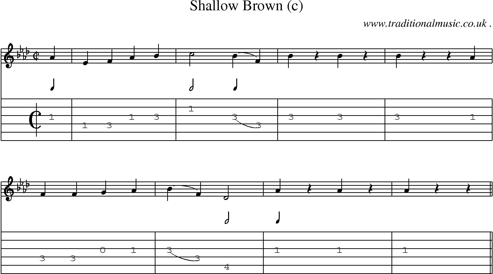 Guitar Chords Easy Shallow