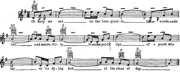 Harmonica harmonica tabs the river : Harmonica : harmonica tabs red river valley Harmonica Tabs and ...