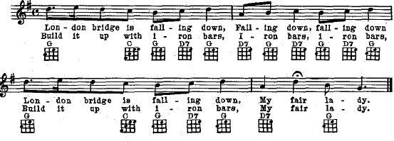 Ukulele ukulele tabs mumford and sons : unravel piano chords Tags : unravel piano chords fat wreck chords ...